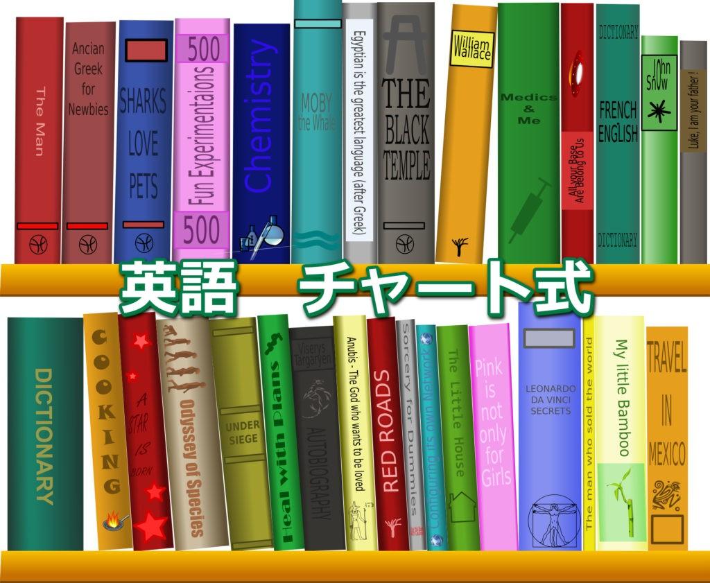 英語のおすすめの参考書、問題集は?